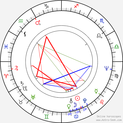 Fred Myrow tema natale, oroscopo, Fred Myrow oroscopi gratuiti, astrologia