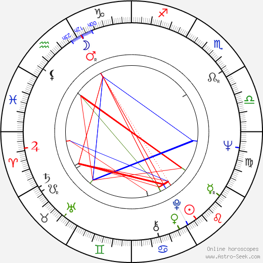 Jindrich Götz astro natal birth chart, Jindrich Götz horoscope, astrology