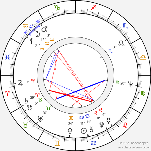 Lars G. Thelestam birth chart, biography, wikipedia 2018, 2019