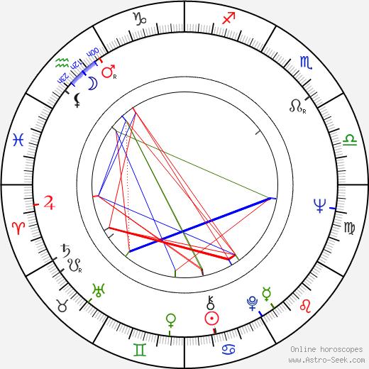 Lars G. Thelestam birth chart, Lars G. Thelestam astro natal horoscope, astrology