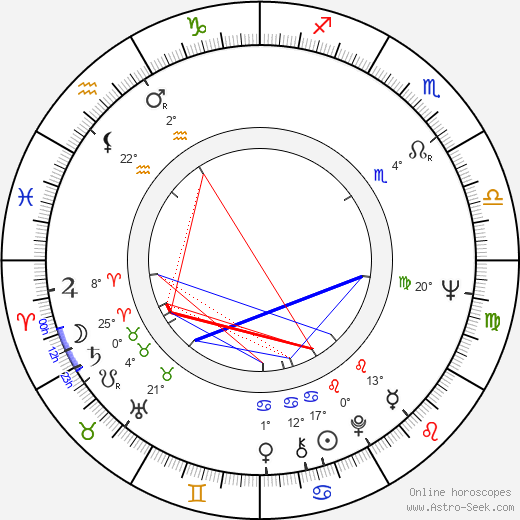 Lawrence Pressman birth chart, biography, wikipedia 2018, 2019