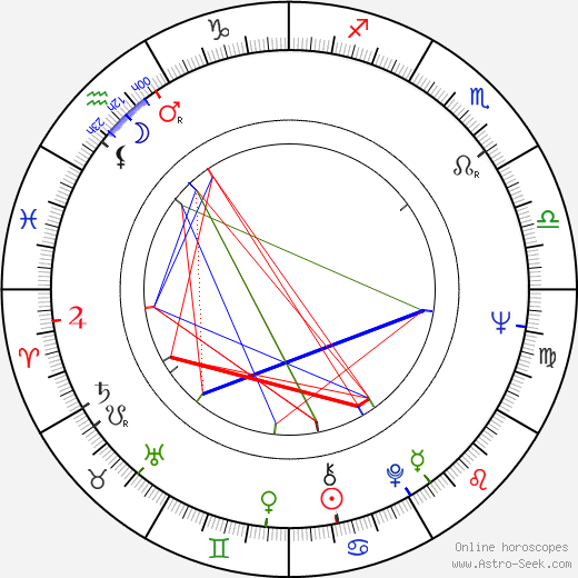 Paavo Liski birth chart, Paavo Liski astro natal horoscope, astrology