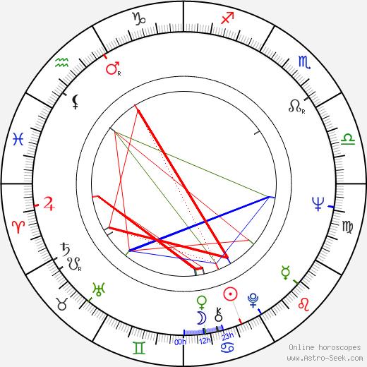Patrick Wayne astro natal birth chart, Patrick Wayne horoscope, astrology