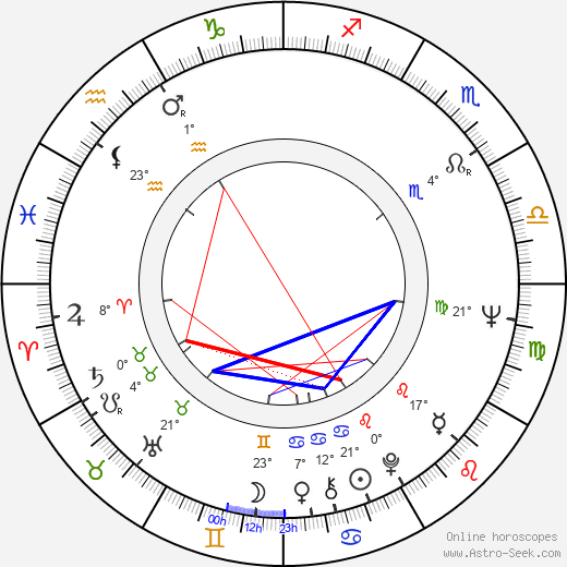 Peter Duryea birth chart, biography, wikipedia 2020, 2021