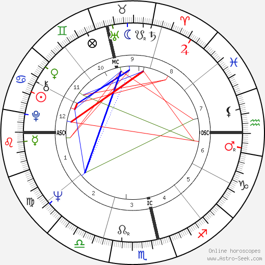 Phillip Adams astro natal birth chart, Phillip Adams horoscope, astrology