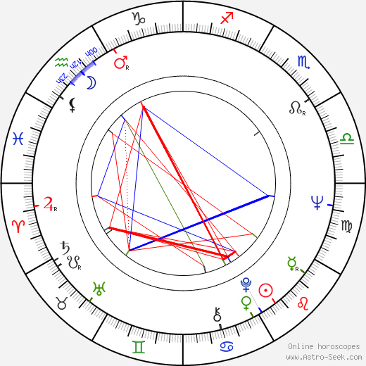 Susan Flannery astro natal birth chart, Susan Flannery horoscope, astrology