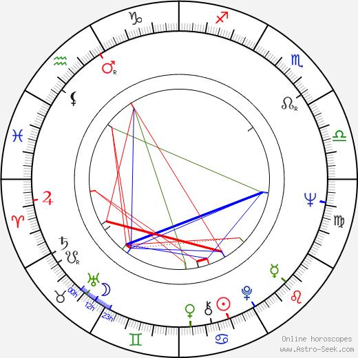 Tak Fujimoto astro natal birth chart, Tak Fujimoto horoscope, astrology