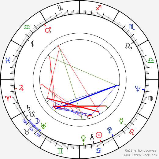 Tamao Nakamura astro natal birth chart, Tamao Nakamura horoscope, astrology
