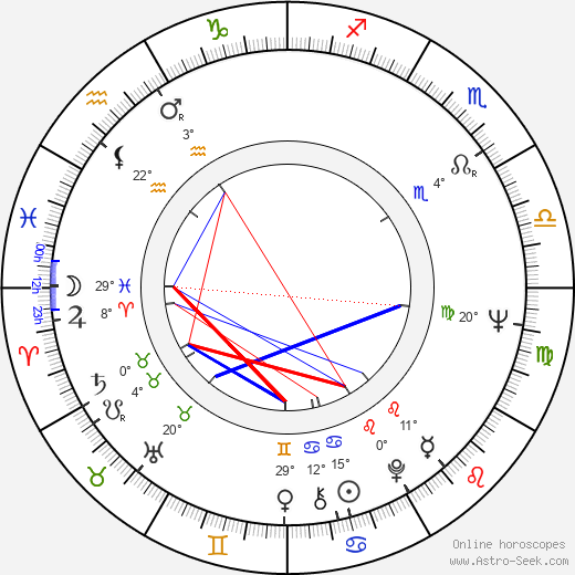 Tauno Karvonen birth chart, biography, wikipedia 2019, 2020