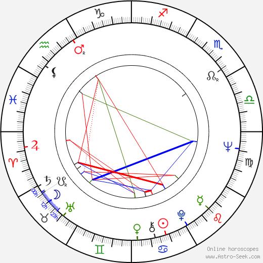 Terrence Murray astro natal birth chart, Terrence Murray horoscope, astrology