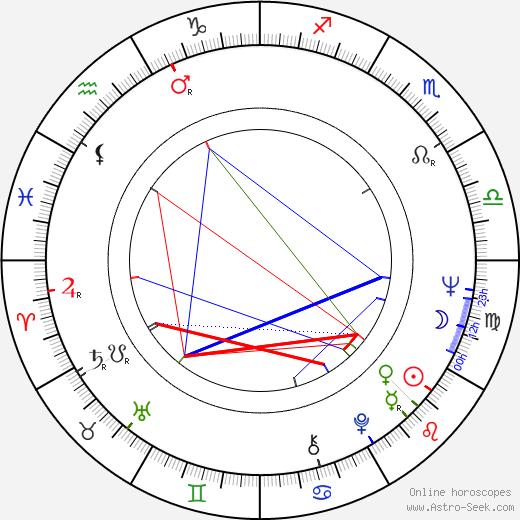 Cheng-hui Yu день рождения гороскоп, Cheng-hui Yu Натальная карта онлайн