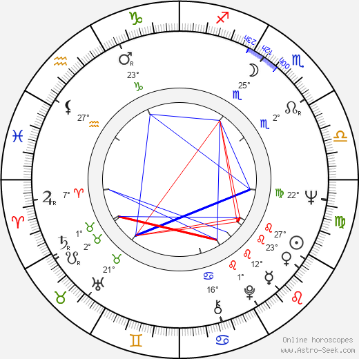 Clarence Williams III birth chart, biography, wikipedia 2017, 2018