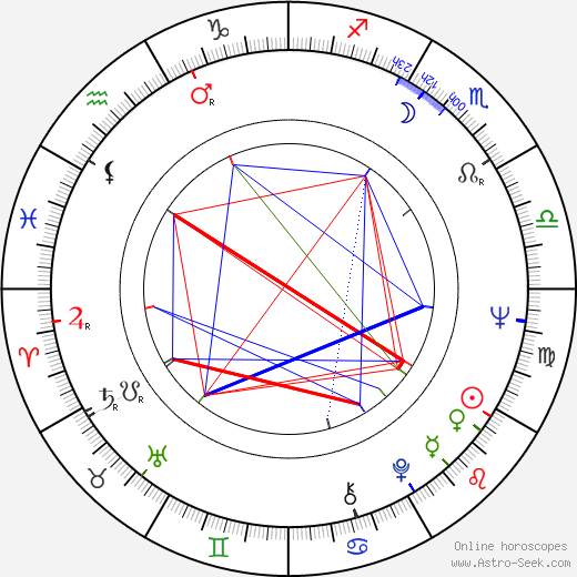 Clarence Williams III astro natal birth chart, Clarence Williams III horoscope, astrology