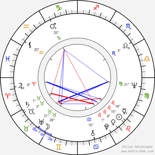 Eva Pilarová birth chart, biography, wikipedia 2018, 2019