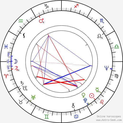 Фрэнк Винсент Frank Vincent день рождения гороскоп, Frank Vincent Натальная карта онлайн
