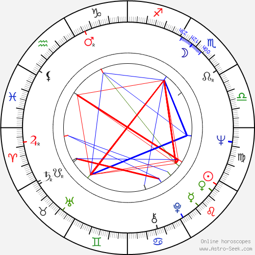 Howard Lew Lewis birth chart, Howard Lew Lewis astro natal horoscope, astrology