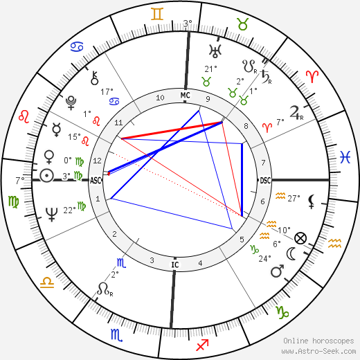 Jerry Tarr birth chart, biography, wikipedia 2018, 2019