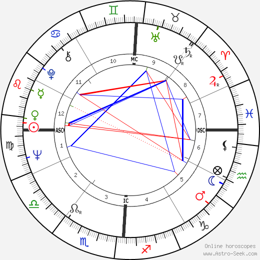 Jerry Tarr astro natal birth chart, Jerry Tarr horoscope, astrology