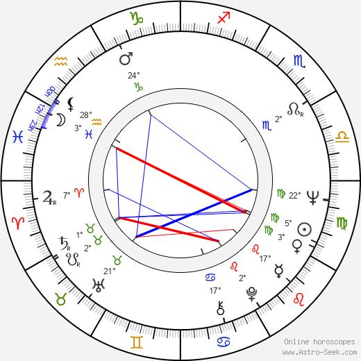 Joel Schumacher birth chart, biography, wikipedia 2018, 2019