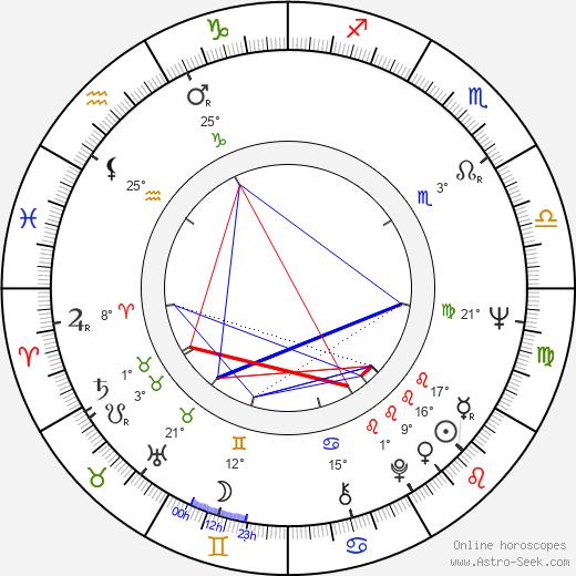 Kate O'Mara birth chart, biography, wikipedia 2019, 2020