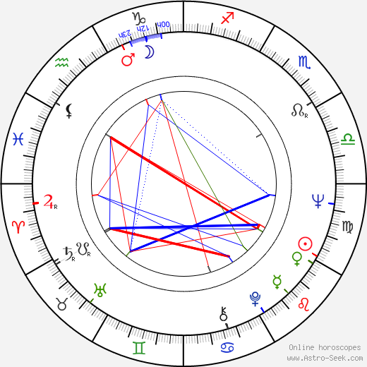 Marshall Brickman astro natal birth chart, Marshall Brickman horoscope, astrology