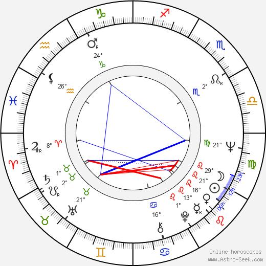 Michael J. Reynolds birth chart, biography, wikipedia 2019, 2020