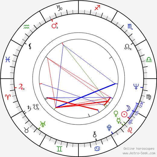 Michael J. Reynolds birth chart, Michael J. Reynolds astro natal horoscope, astrology