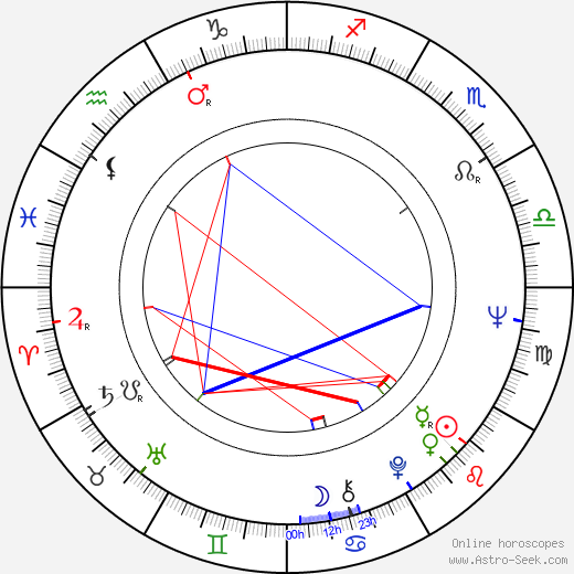 Oliver Ford Davies birth chart, Oliver Ford Davies astro natal horoscope, astrology