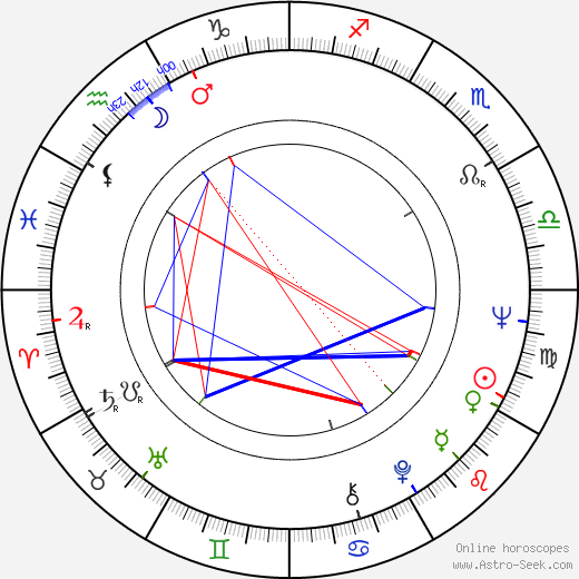 Polly Adams astro natal birth chart, Polly Adams horoscope, astrology