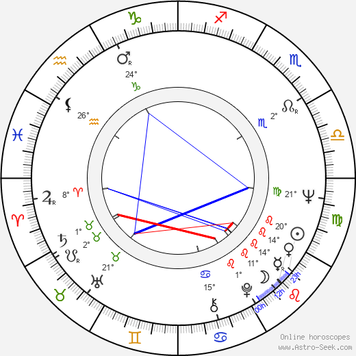 Reijo Lahtinen birth chart, biography, wikipedia 2018, 2019