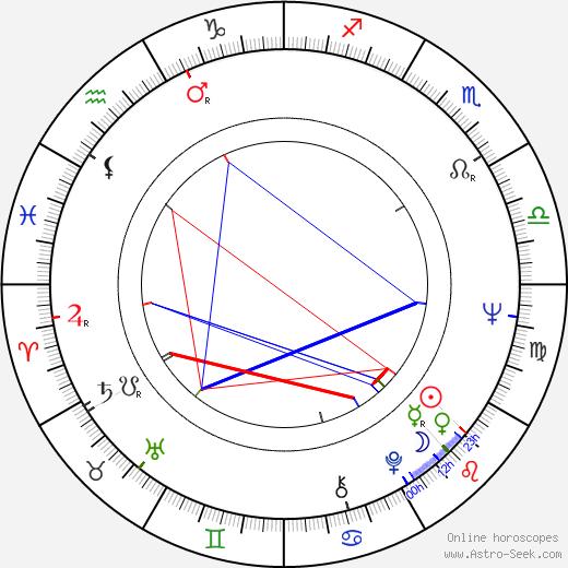 Reijo Lahtinen horoscope, astrology, Reijo Lahtinen astro natal birth chart