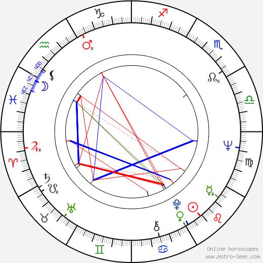 Valeria Seciu birth chart, Valeria Seciu astro natal horoscope, astrology