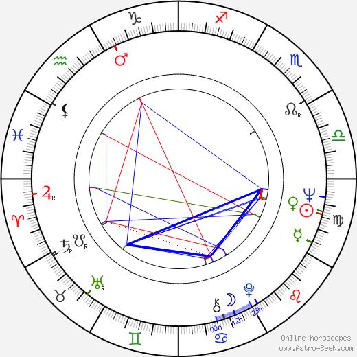 Bruce Gray tema natale, oroscopo, Bruce Gray oroscopi gratuiti, astrologia