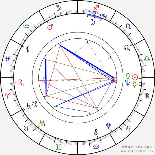 Carl Schultz birth chart, Carl Schultz astro natal horoscope, astrology