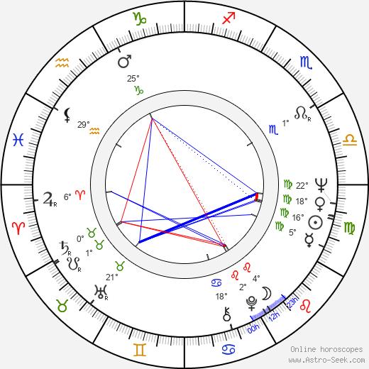 Cynthia Lennon tema natale, biography, Biografia da Wikipedia 2020, 2021