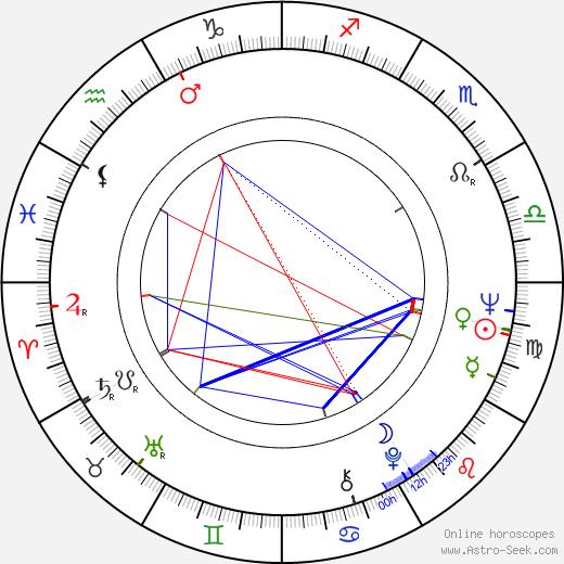 Cynthia Lennon tema natale, oroscopo, Cynthia Lennon oroscopi gratuiti, astrologia