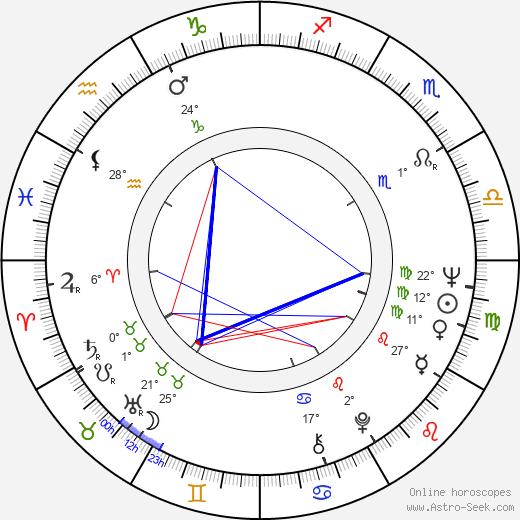 Donna Anderson birth chart, biography, wikipedia 2020, 2021