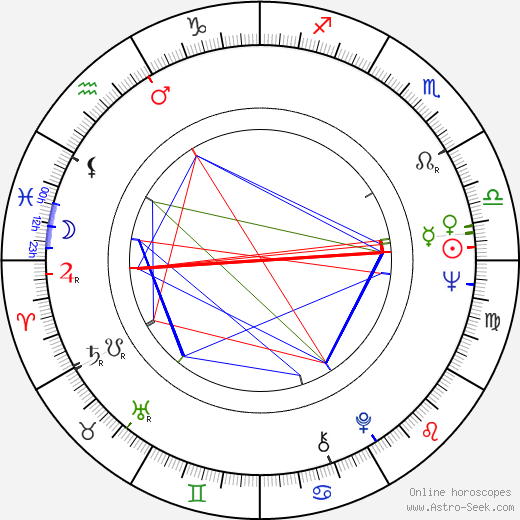 Garrick Hagon tema natale, oroscopo, Garrick Hagon oroscopi gratuiti, astrologia
