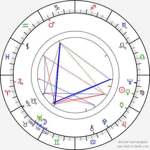 George Lazenby astro natal birth chart, George Lazenby horoscope, astrology