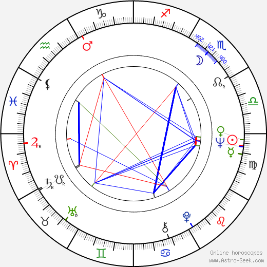 Jan Odl tema natale, oroscopo, Jan Odl oroscopi gratuiti, astrologia