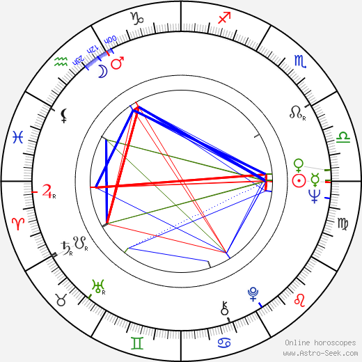 Janusz Gajos astro natal birth chart, Janusz Gajos horoscope, astrology