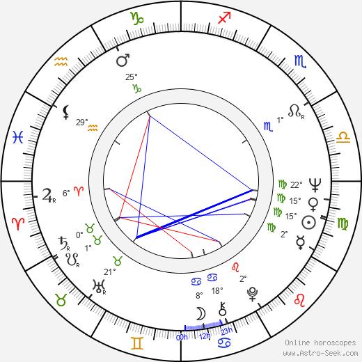 Joseph C. Fox birth chart, biography, wikipedia 2020, 2021