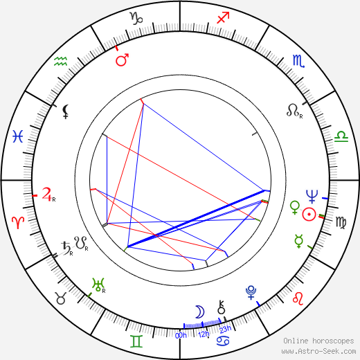 Joseph C. Fox birth chart, Joseph C. Fox astro natal horoscope, astrology
