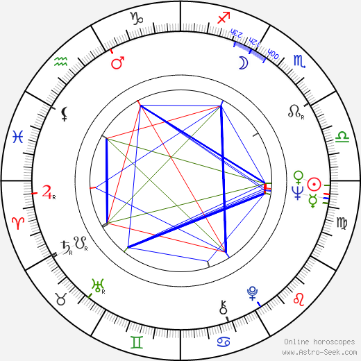 Leena Laulajainen astro natal birth chart, Leena Laulajainen horoscope, astrology