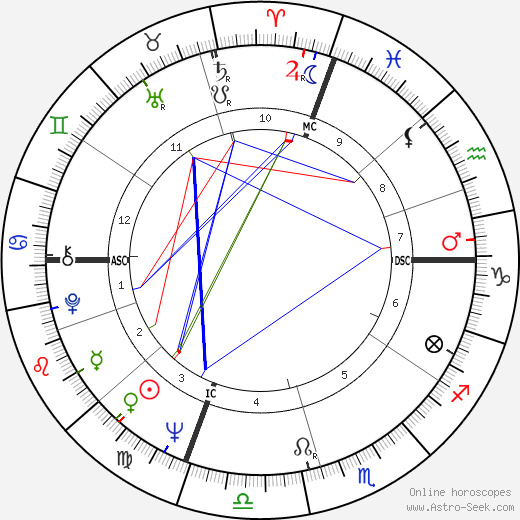 Lily Tomlin astro natal birth chart, Lily Tomlin horoscope, astrology