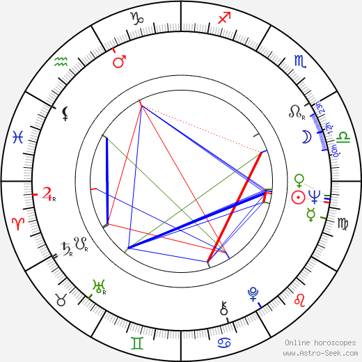 Monika Schoeller birth chart, Monika Schoeller astro natal horoscope, astrology