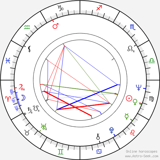 Pontus Dammert astro natal birth chart, Pontus Dammert horoscope, astrology