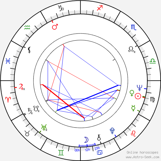 Ralph L. Thomas birth chart, Ralph L. Thomas astro natal horoscope, astrology