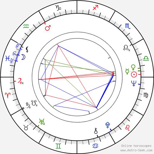 Ricky Tomlinson день рождения гороскоп, Ricky Tomlinson Натальная карта онлайн