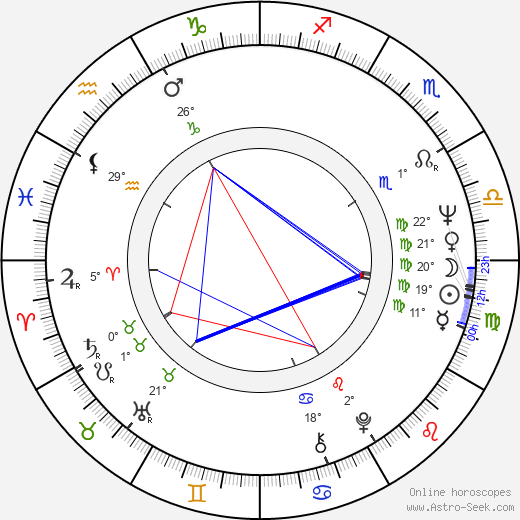 Zbigniew Geiger birth chart, biography, wikipedia 2019, 2020